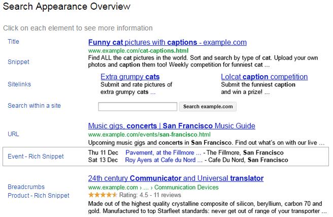 Google Search Appearance Overview