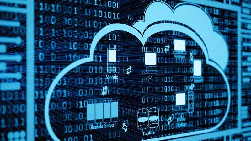 future of cloud computing applications