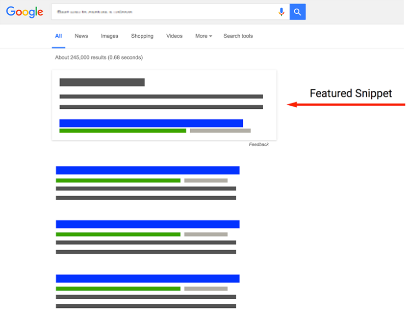 google featured snippets seo