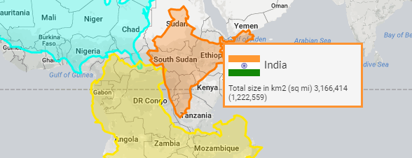 india total size in km