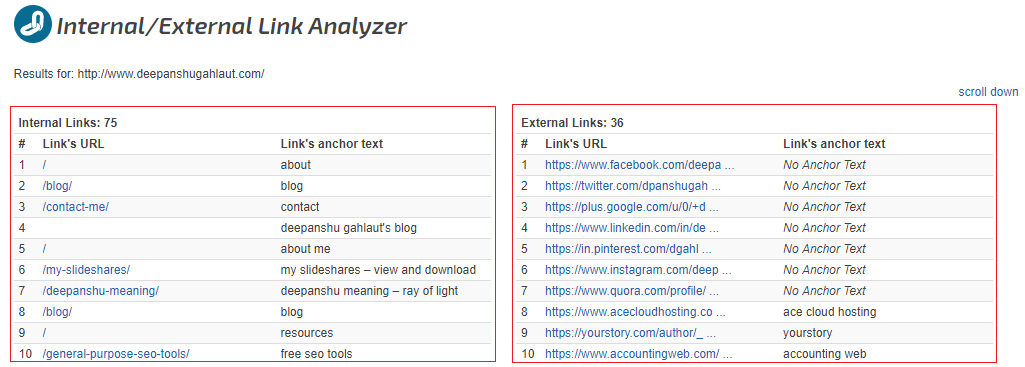 3 Super Easy Tools To Extract All Links From a Webpage